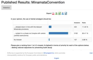 EUSurvey – Published Results
